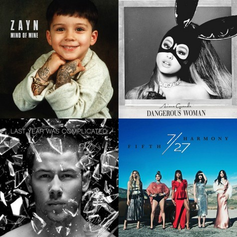 March Favorites: Playlist of the Week