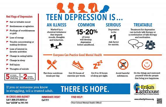 early signs and symptoms of teenage depression These early warning signs should not be ignored seeking treatment sooner rather than later will allow you to get back to the things you enjoy most in life common symptoms of alcohol abuse.